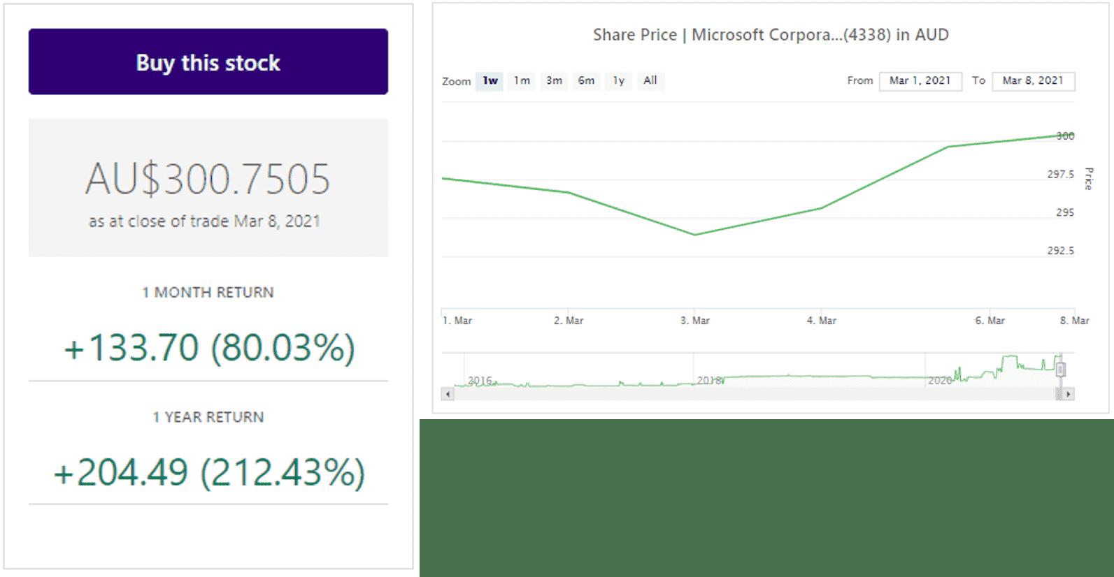 mv-stock-trade-HT
